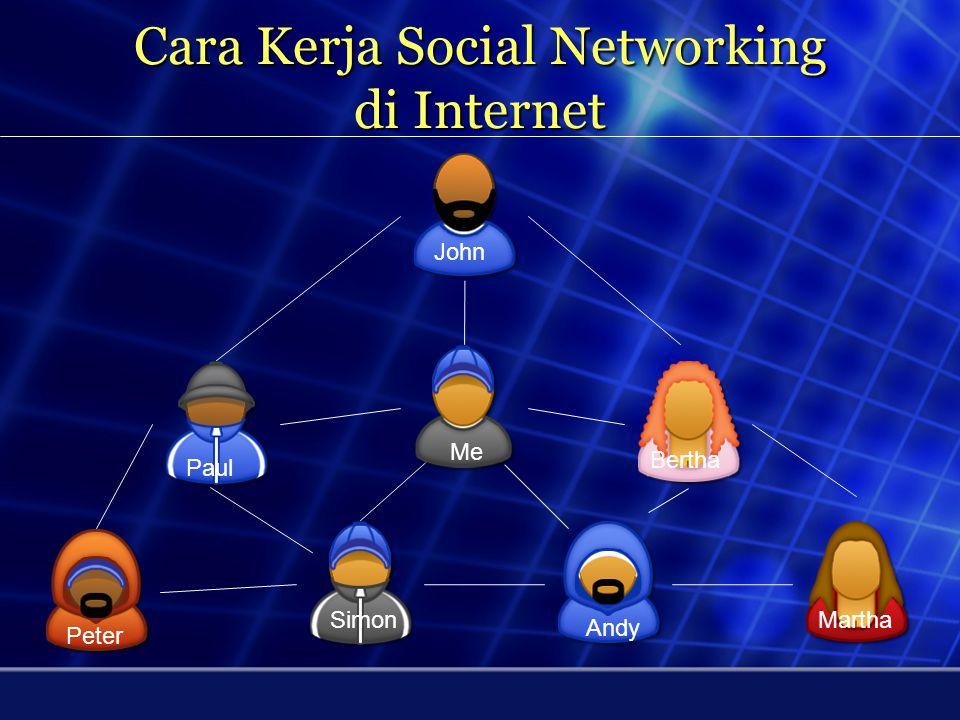 Social Networking Adalah situs yang memusatkan layanan kepada pembentukan jaringan untuk bersosialisasi antar pengguna internet, terutama untuk berbag