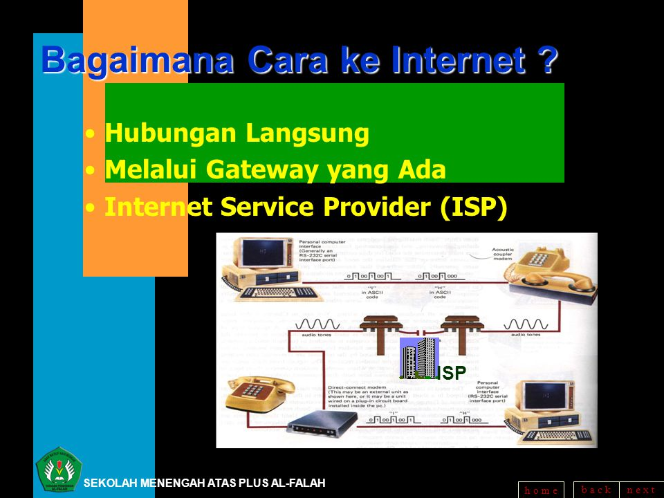 b a c kn e x t h o m e Bagaimana Cara ke Internet ? Hubungan Langsung Melalui Gateway yang Ada Internet Service Provider (ISP) ISP SEKOLAH MENENGAH AT