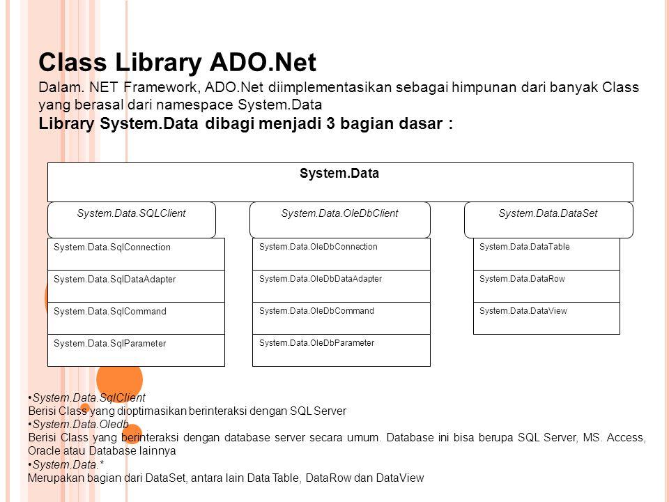 Class Library ADO.Net Dalam.