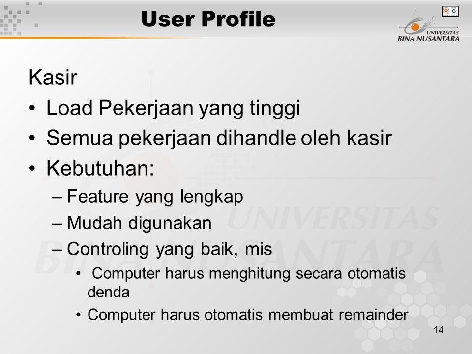 14 User Profile Kasir Load Pekerjaan yang tinggi Semua pekerjaan dihandle oleh kasir Kebutuhan: –Feature yang lengkap –Mudah digunakan –Controling yang baik, mis Computer harus menghitung secara otomatis denda Computer harus otomatis membuat remainder