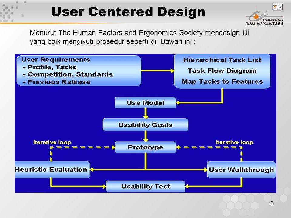 8 User Centered Design Menurut The Human Factors and Ergonomics Society mendesign UI yang baik mengikuti prosedur seperti di Bawah ini :