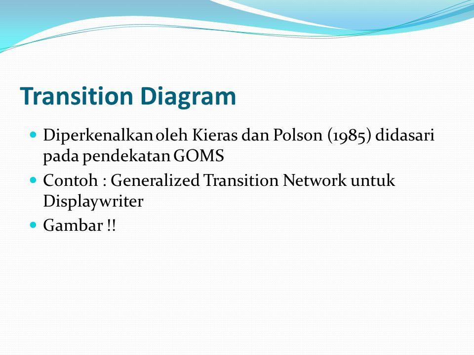 Transition Diagram Diperkenalkan oleh Kieras dan Polson (1985) didasari pada pendekatan GOMS Contoh : Generalized Transition Network untuk Displaywriter Gambar !!