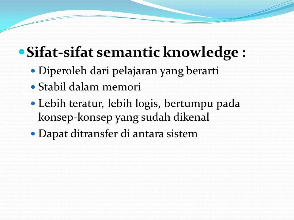 Sifat-sifat semantic knowledge : Diperoleh dari pelajaran yang berarti Stabil dalam memori Lebih teratur, lebih logis, bertumpu pada konsep-konsep yang sudah dikenal Dapat ditransfer di antara sistem
