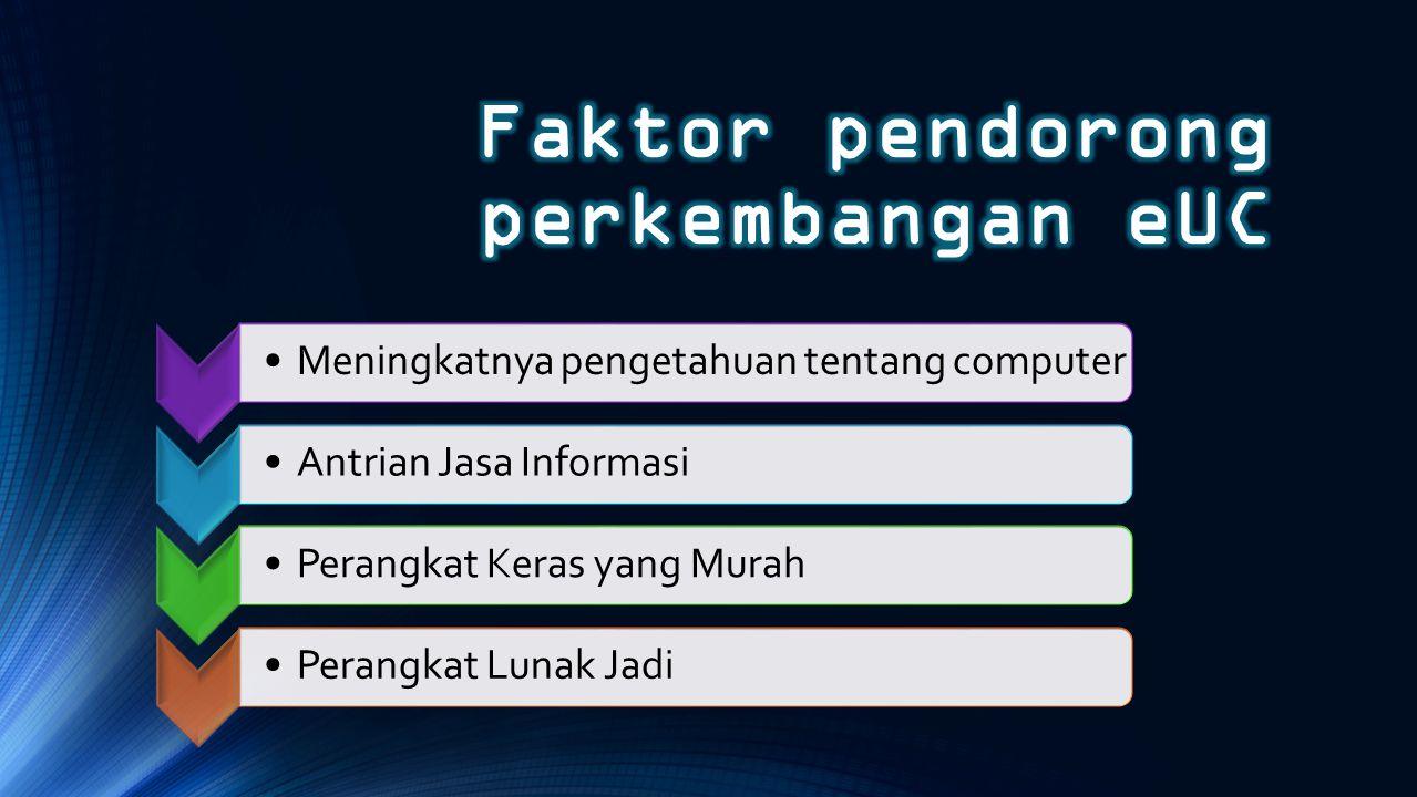 Meningkatnya pengetahuan tentang computerAntrian Jasa InformasiPerangkat Keras yang MurahPerangkat Lunak Jadi