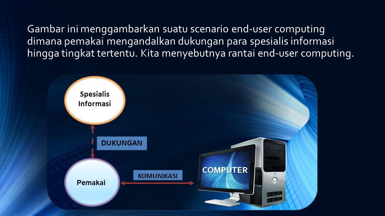 Gambar ini menggambarkan suatu scenario end-user computing dimana pemakai mengandalkan dukungan para spesialis informasi hingga tingkat tertentu. Kita