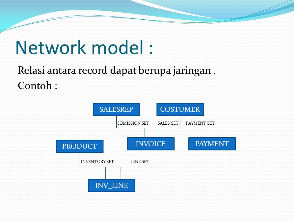 Network model : Relasi antara record dapat berupa jaringan.