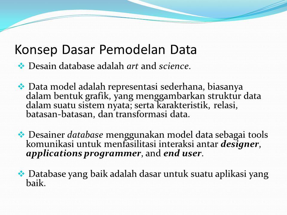 Konsep Dasar Pemodelan Data  Desain database adalah art and science.  Data model adalah representasi sederhana, biasanya dalam bentuk grafik, yang m