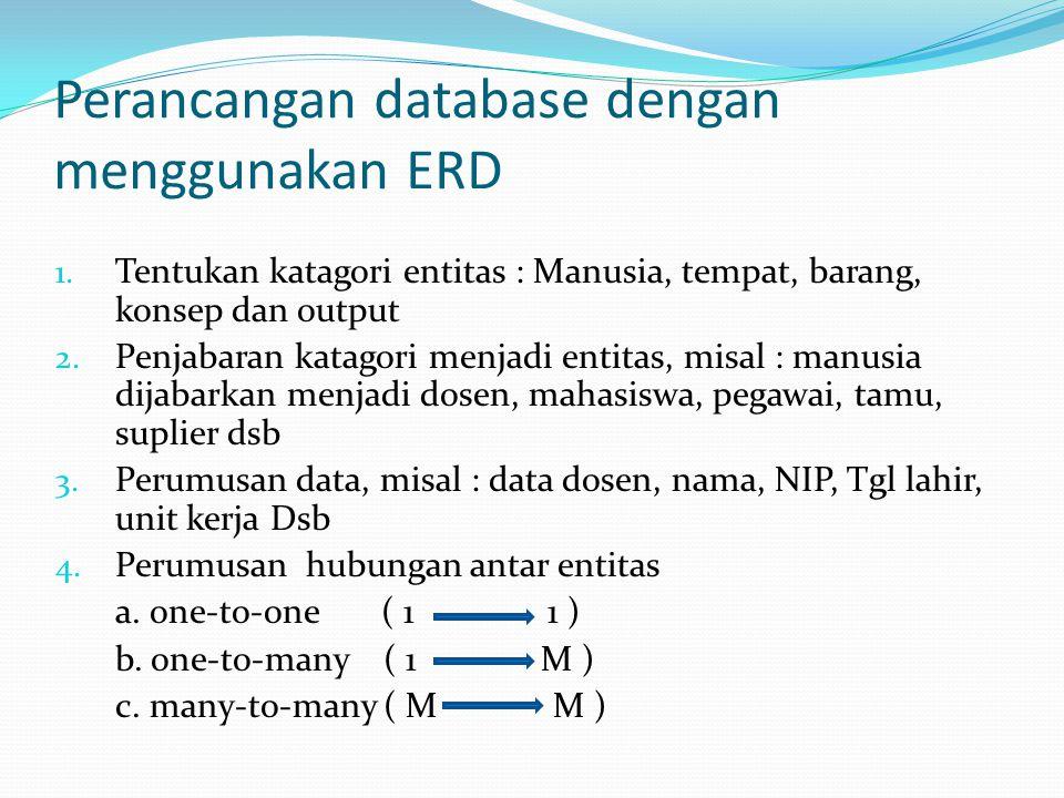 Perancangan database dengan menggunakan ERD 1. Tentukan katagori entitas : Manusia, tempat, barang, konsep dan output 2. Penjabaran katagori menjadi e