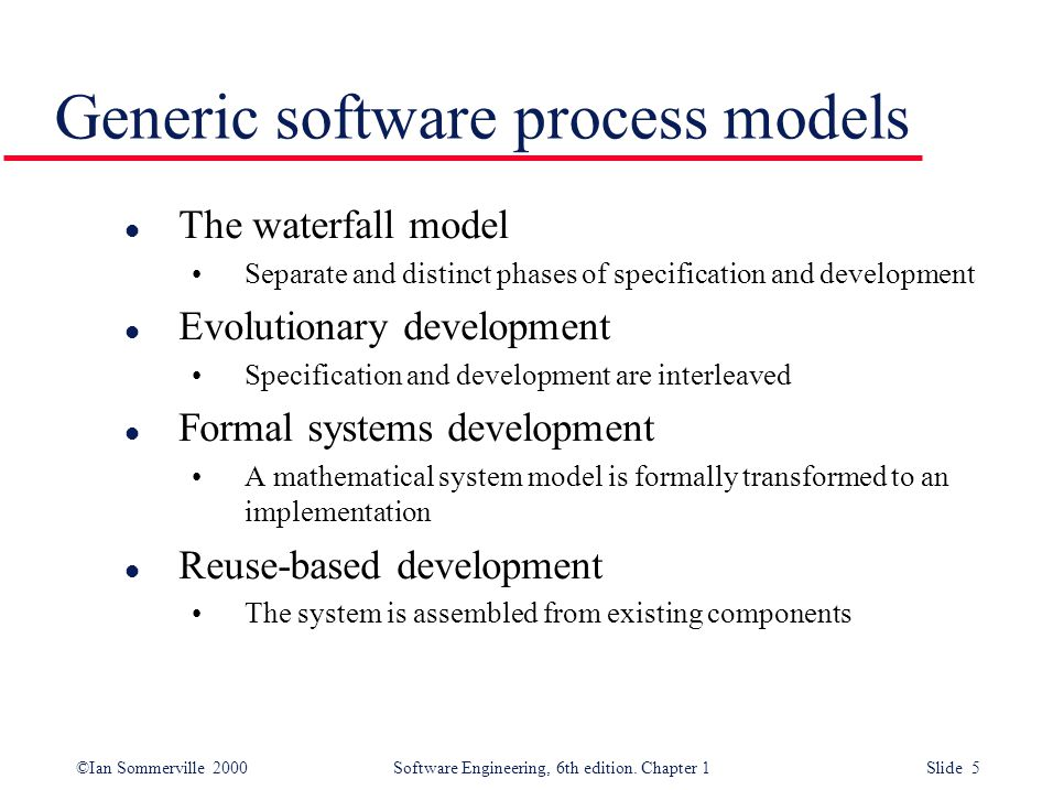 ©Ian Sommerville 2000 Software Engineering, 6th edition. Chapter 1 Slide 6 Waterfall model