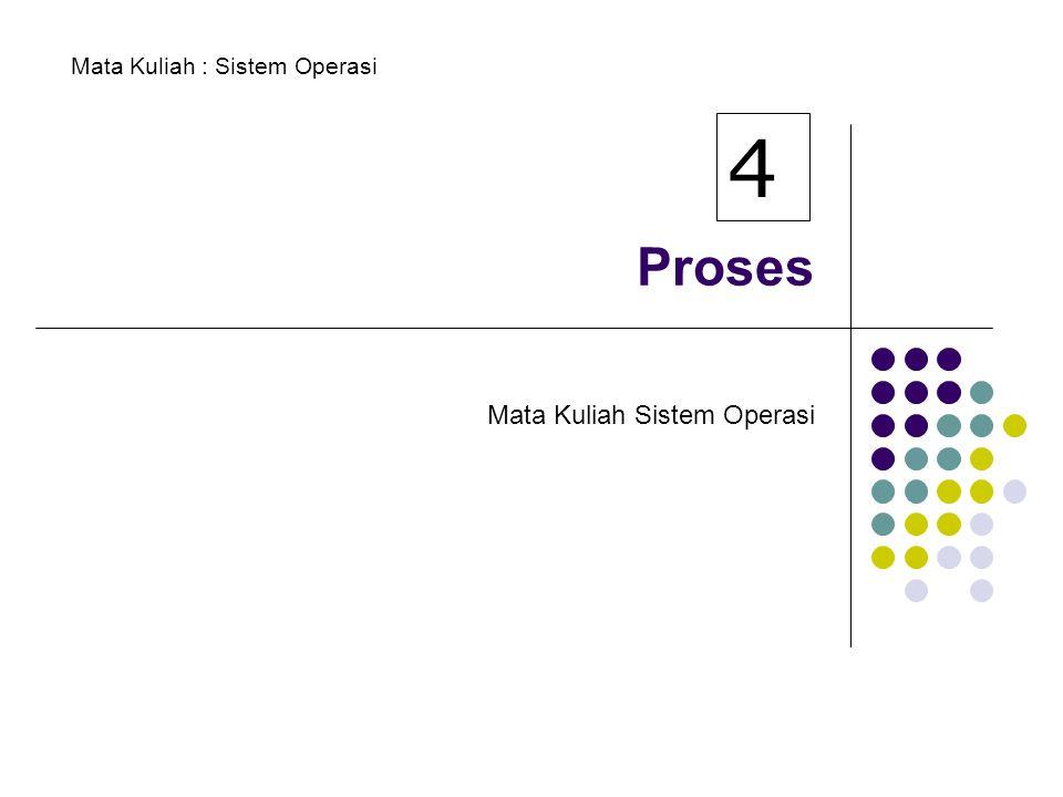 2 Proses Konsep Proses Penjadualan Eksekusi Proses Operasi pada Proses Proses yang saling Bekerjasama (Cooperating Processes) Komunikasi Antar Proses (Interprocess Communication) Komunikasi pada Sistem Client-Server