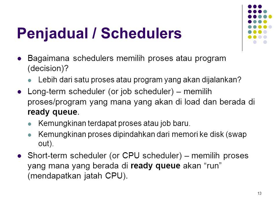 13 Penjadual / Schedulers Bagaimana schedulers memilih proses atau program (decision).