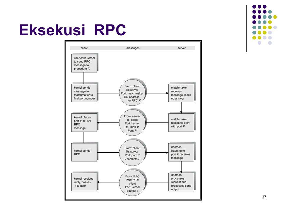 37 Eksekusi RPC