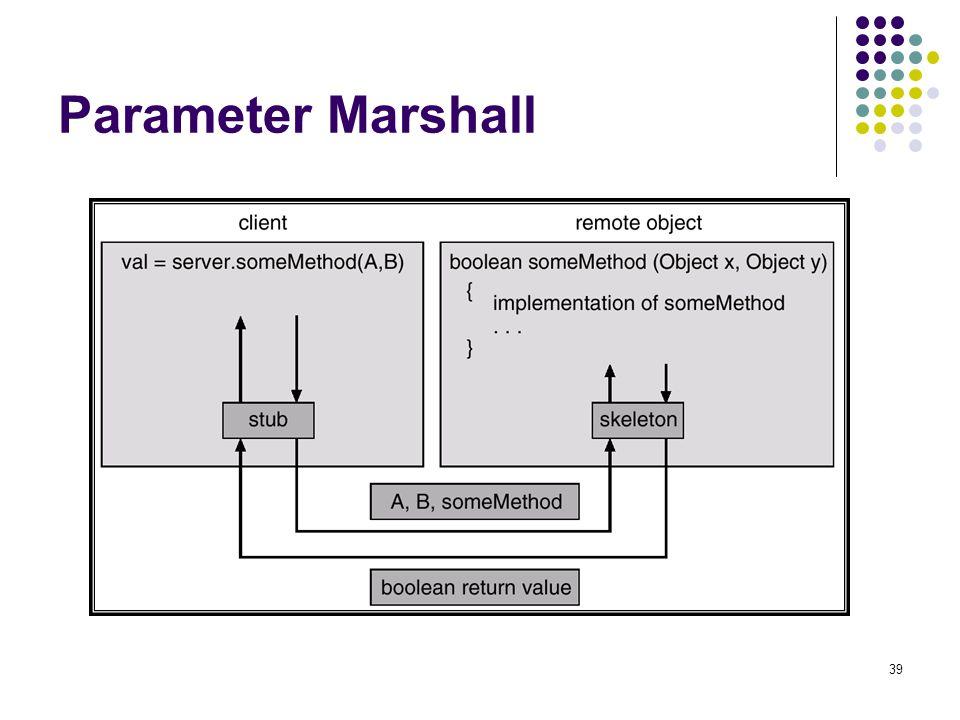 39 Parameter Marshall