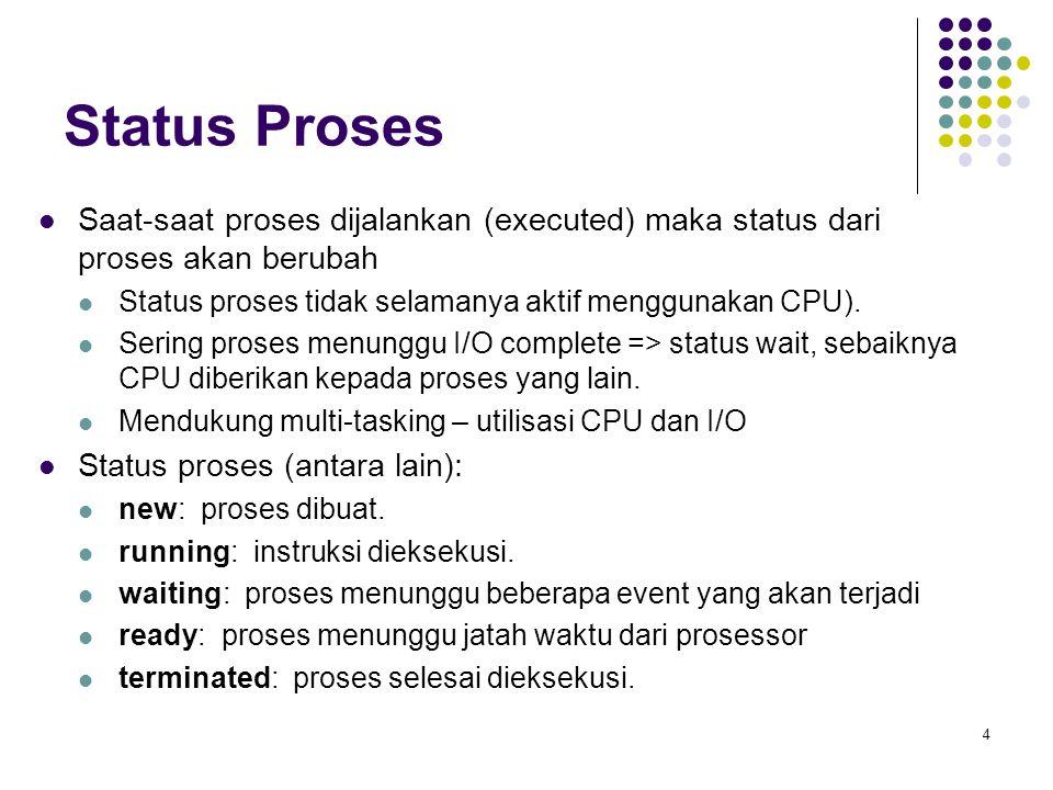 5 Diagram Status Proses