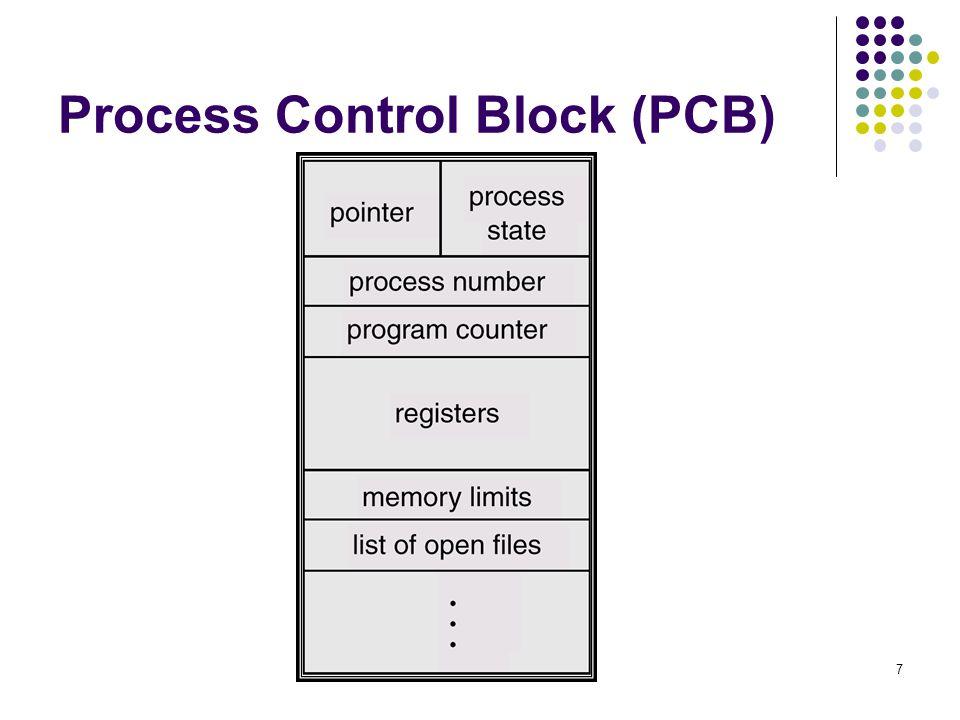 7 Process Control Block (PCB)