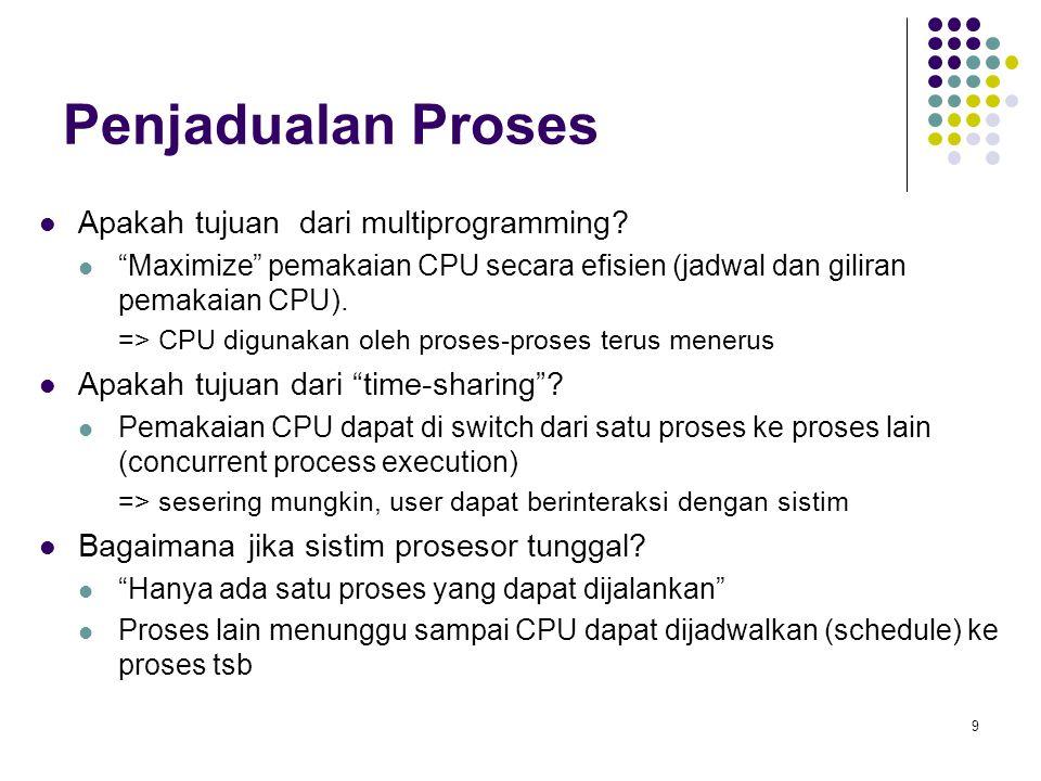 20 Terminasi Proses Proses dapat berakhir: Eksekusi instruksi terakhir (atau keluar: exit system call).