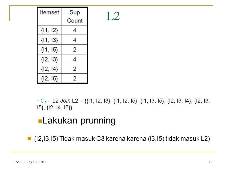 L2 CS583, Bing Liu, UIC 17 Lakukan prunning (I2,I3,I5) Tidak masuk C3 karena karena (i3,I5) tidak masuk L2)