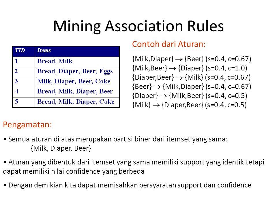 Mining Association Rules Contoh dari Aturan: {Milk,Diaper}  {Beer} (s=0.4, c=0.67) {Milk,Beer}  {Diaper} (s=0.4, c=1.0) {Diaper,Beer}  {Milk} (s=0.4, c=0.67) {Beer}  {Milk,Diaper} (s=0.4, c=0.67) {Diaper}  {Milk,Beer} (s=0.4, c=0.5) {Milk}  {Diaper,Beer} (s=0.4, c=0.5) Pengamatan: Semua aturan di atas merupakan partisi biner dari itemset yang sama: {Milk, Diaper, Beer} Aturan yang dibentuk dari itemset yang sama memiliki support yang identik tetapi dapat memiliki nilai confidence yang berbeda Dengan demikian kita dapat memisahkan persyaratan support dan confidence