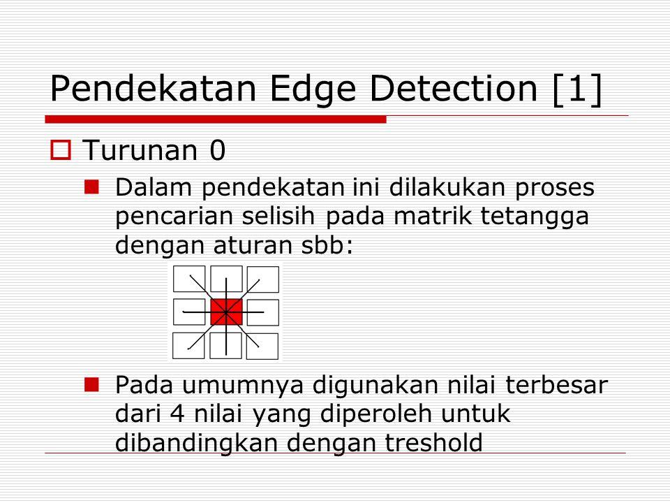 Pendekatan Edge Detection [2]  Turunan 1 Dalam pendekatan ini maka gradient diasumsikan sebagai gabungan nilai selisih matrik tetangga (dengan posisi tertentu) Mask yang sering digunakan  Robert  Prewitt  Sobel  Frei-chan