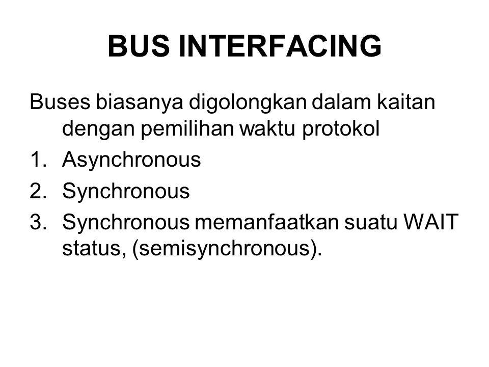 BUS INTERFACING Buses biasanya digolongkan dalam kaitan dengan pemilihan waktu protokol 1.Asynchronous 2.Synchronous 3.Synchronous memanfaatkan suatu WAIT status, (semisynchronous).