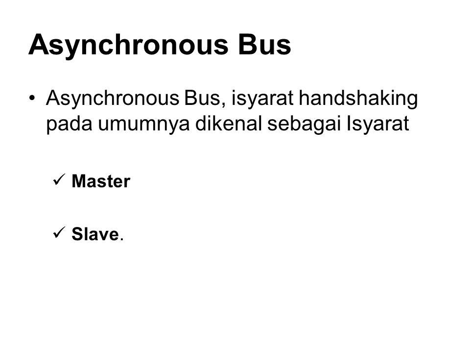 Asynchronous Bus Asynchronous Bus, isyarat handshaking pada umumnya dikenal sebagai Isyarat Master Slave.