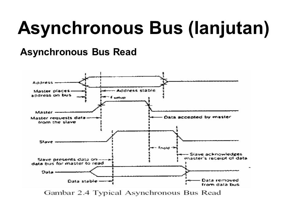 Asynchronous Bus (lanjutan) Asynchronous Bus Read