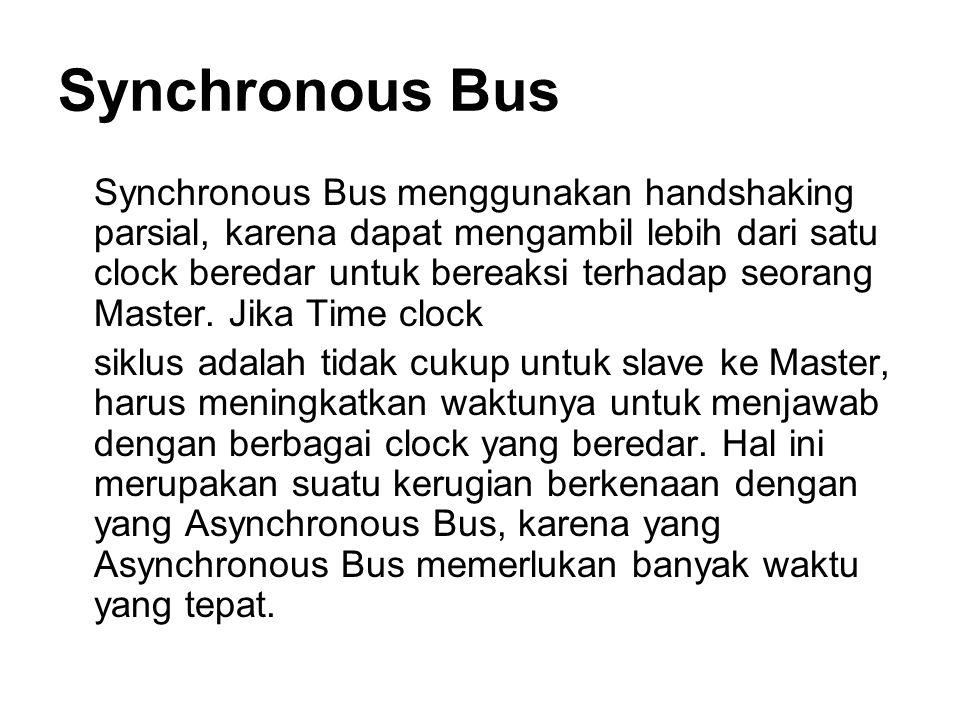 Synchronous Bus Synchronous Bus menggunakan handshaking parsial, karena dapat mengambil lebih dari satu clock beredar untuk bereaksi terhadap seorang Master.