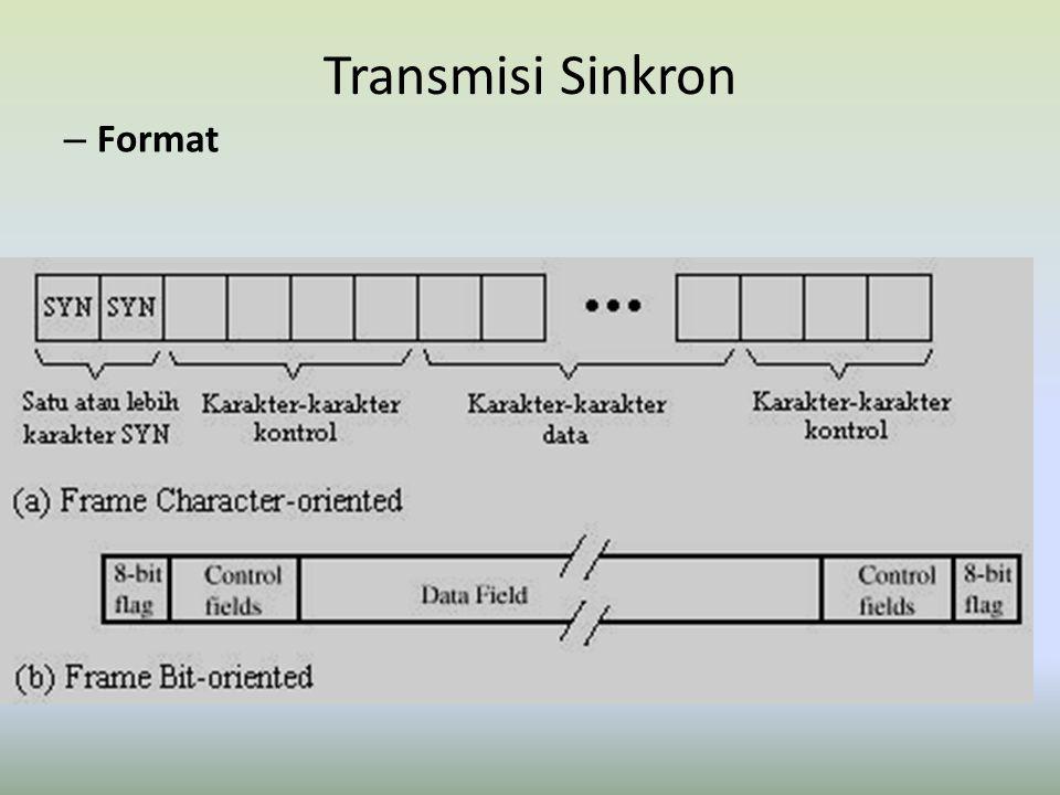 Transmisi Sinkron – Format