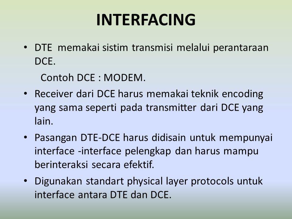 INTERFACING DTE memakai sistim transmisi melalui perantaraan DCE. Contoh DCE : MODEM. Receiver dari DCE harus memakai teknik encoding yang sama sepert