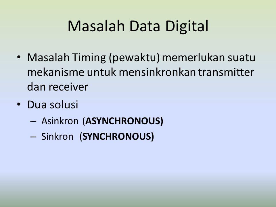 Masalah Data Digital Masalah Timing (pewaktu) memerlukan suatu mekanisme untuk mensinkronkan transmitter dan receiver Dua solusi – Asinkron (ASYNCHRON