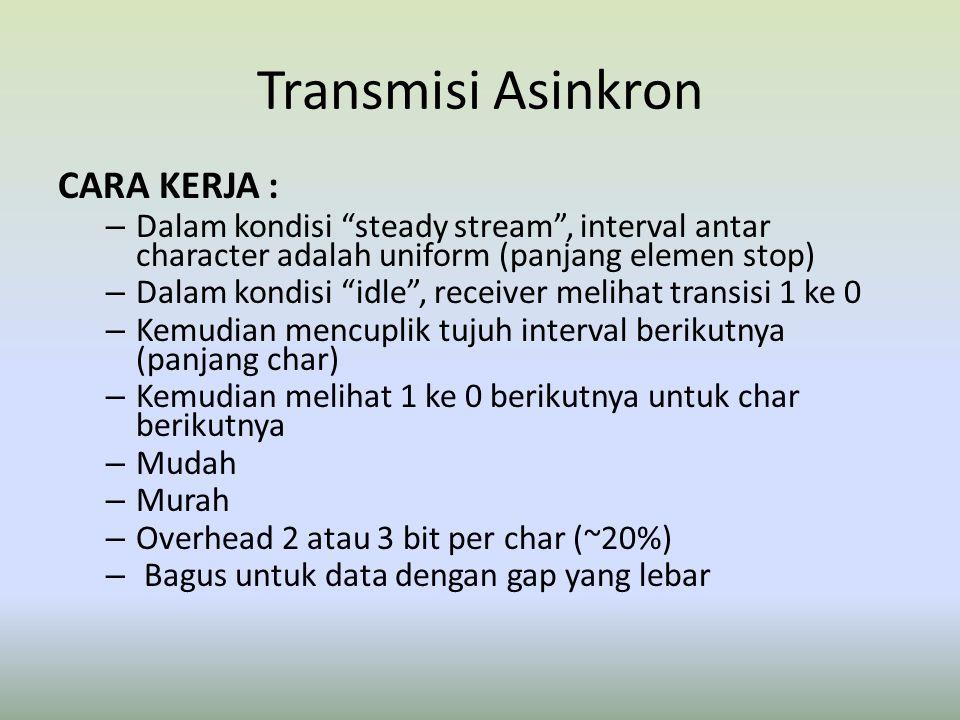 """Transmisi Asinkron CARA KERJA : – Dalam kondisi """"steady stream"""", interval antar character adalah uniform (panjang elemen stop) – Dalam kondisi """"idle"""","""