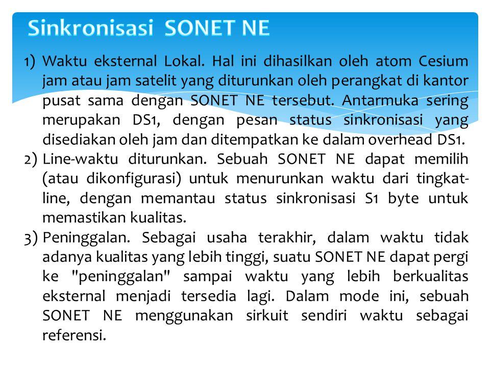1)Waktu eksternal Lokal. Hal ini dihasilkan oleh atom Cesium jam atau jam satelit yang diturunkan oleh perangkat di kantor pusat sama dengan SONET NE