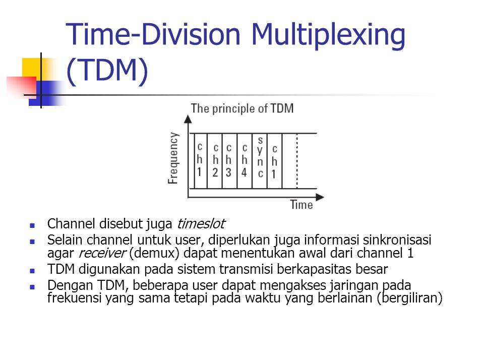 Time-Division Multiplexing (TDM) Channel disebut juga timeslot Selain channel untuk user, diperlukan juga informasi sinkronisasi agar receiver (demux)