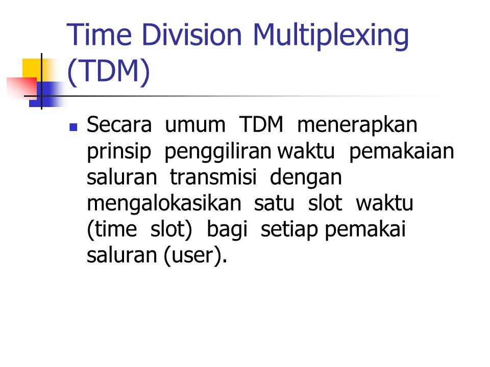 Time Division Multiplexing (TDM) Secara umum TDM menerapkan prinsip penggiliran waktu pemakaian saluran transmisi dengan mengalokasikan satu slot wakt