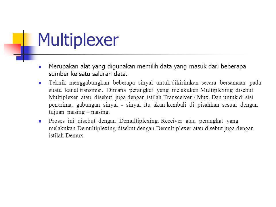Multiplexer Merupakan alat yang digunakan memilih data yang masuk dari beberapa sumber ke satu saluran data. Teknik menggabungkan beberapa sinyal untu