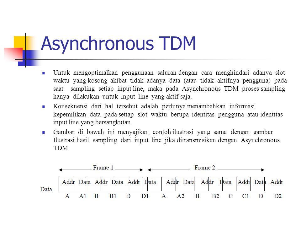 Asynchronous TDM Untuk mengoptimalkan penggunaan saluran dengan cara menghindari adanya slot waktu yang kosong akibat tidak adanya data (atau tidak ak