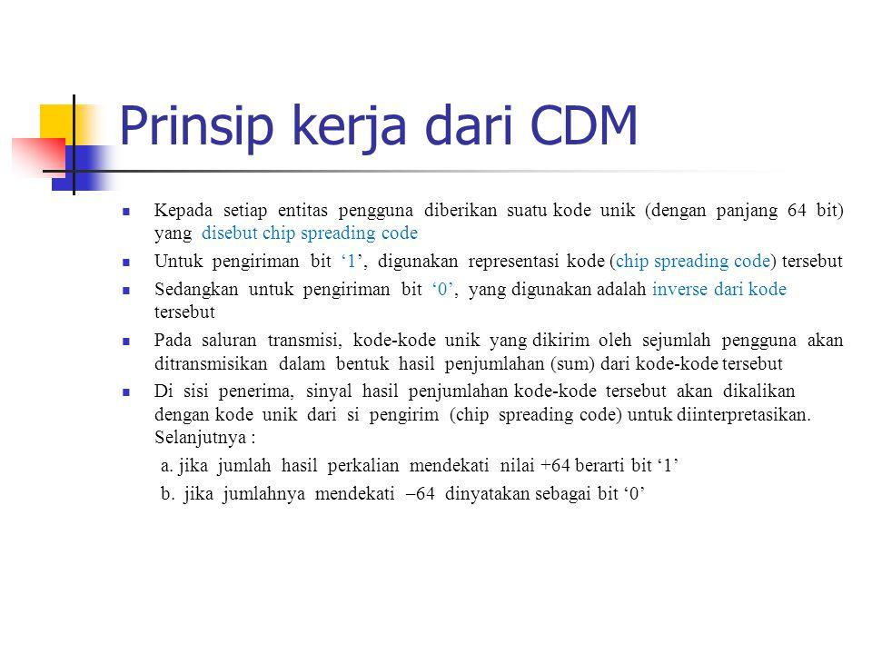 Prinsip kerja dari CDM Kepada setiap entitas pengguna diberikan suatu kode unik (dengan panjang 64 bit) yang disebut chip spreading code Untuk pengiri