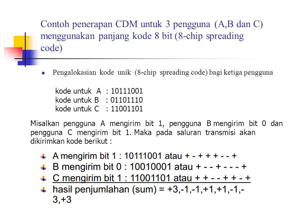 Contoh penerapan CDM untuk 3 pengguna (A,B dan C) menggunakan panjang kode 8 bit (8-chip spreading code) Pengalokasian kode unik (8-chip spreading cod