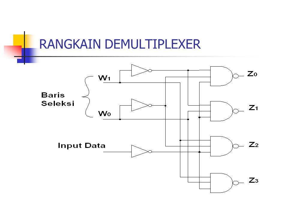 Tujuan Muliplexing meningkatkan effisiensi penggunaan bandwidth / kapasitas saluran transmisi dengan cara berbagi akses bersama