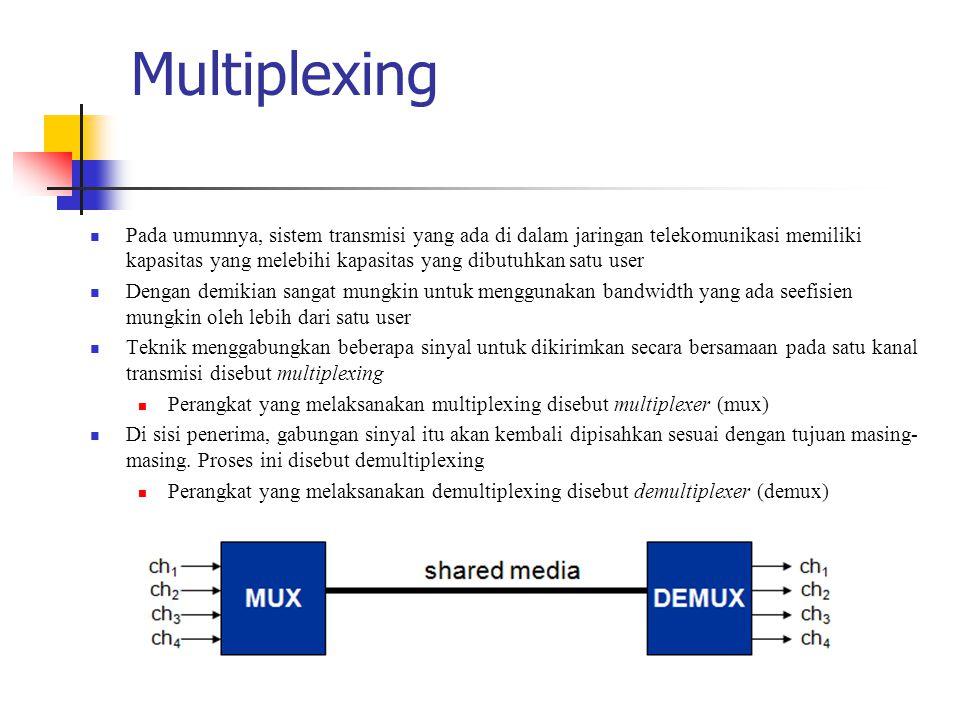 Time Division Multiplexing (TDM) Secara umum TDM menerapkan prinsip penggiliran waktu pemakaian saluran transmisi dengan mengalokasikan satu slot waktu (time slot) bagi setiap pemakai saluran (user).