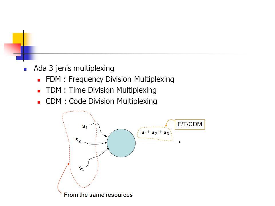 Synchronous TDM Hubungan antara sisi pengirim dan sisi penerima dalam komunikasi data yang menerapkan teknik Synchronous TDM dijelaskan secara skematik pada gambar :