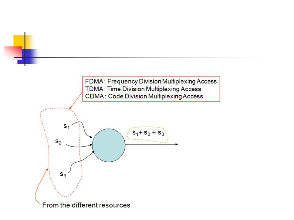 Contoh sederhana A Simplified Cellular Network