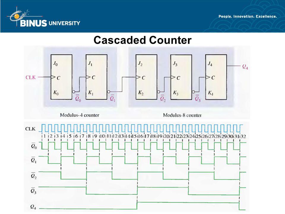 Pada gambar slide sebelumnya yang digunakan adalah 2 buah binary ripple counter, dari timing diagram terlihat bahwa state counter Q4 terjadi setiap 32 clock cycle, sehingga counter yang tercipta adalah modulus 32.