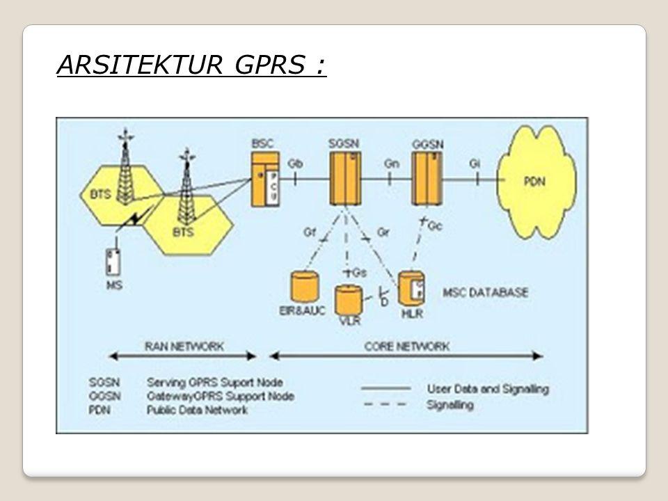 ARSITEKTUR GPRS :