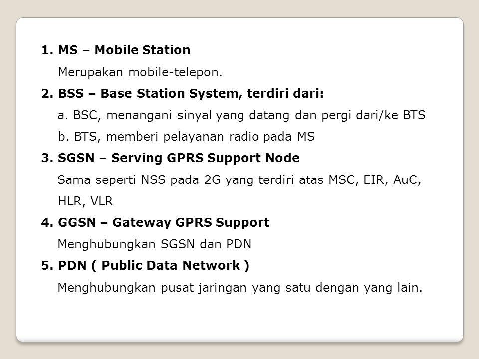 1.MS – Mobile Station Merupakan mobile-telepon. 2.