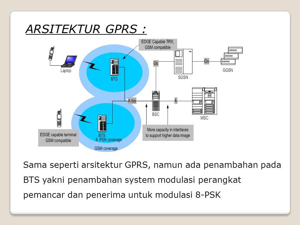 ARSITEKTUR GPRS : Sama seperti arsitektur GPRS, namun ada penambahan pada BTS yakni penambahan system modulasi perangkat pemancar dan penerima untuk modulasi 8-PSK