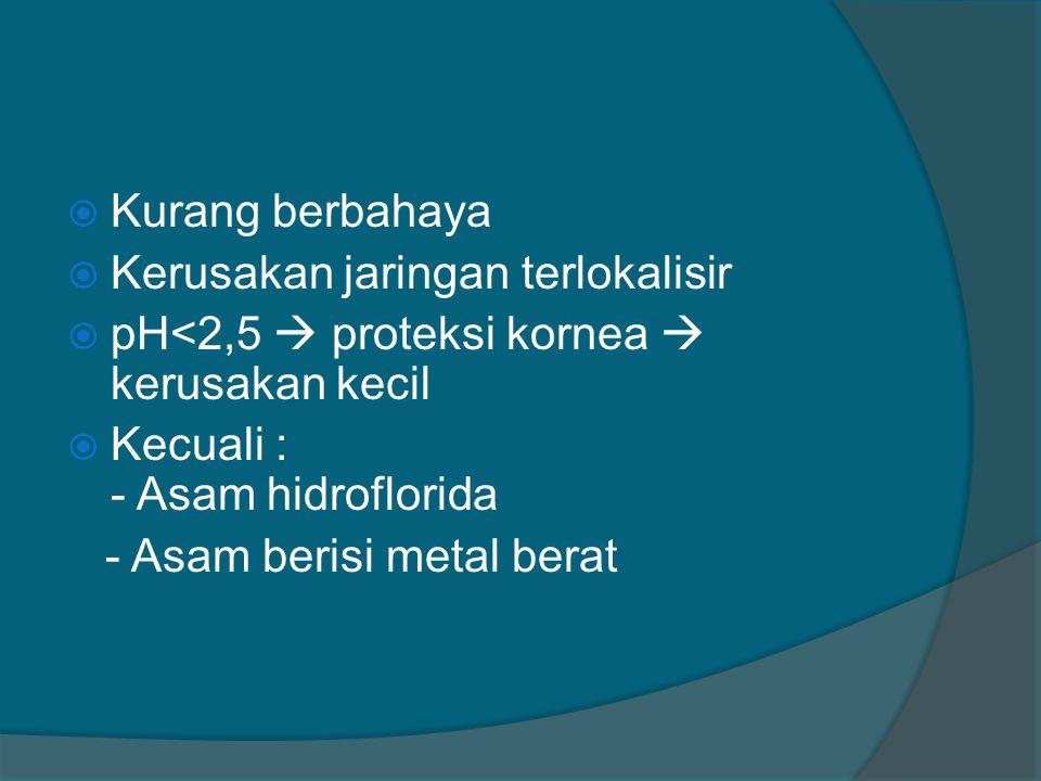  Kurang berbahaya  Kerusakan jaringan terlokalisir  pH<2,5  proteksi kornea  kerusakan kecil  Kecuali : - Asam hidroflorida - Asam berisi metal