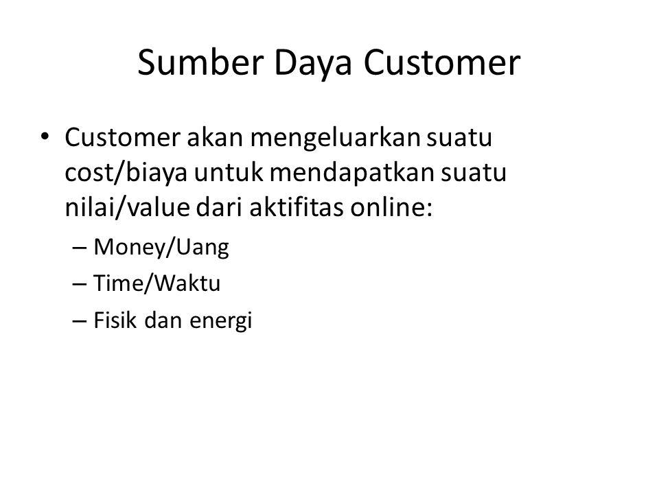 Sumber Daya Customer Customer akan mengeluarkan suatu cost/biaya untuk mendapatkan suatu nilai/value dari aktifitas online: – Money/Uang – Time/Waktu