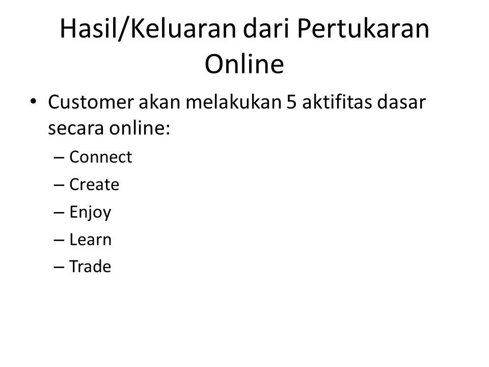 Hasil/Keluaran dari Pertukaran Online Customer akan melakukan 5 aktifitas dasar secara online: – Connect – Create – Enjoy – Learn – Trade