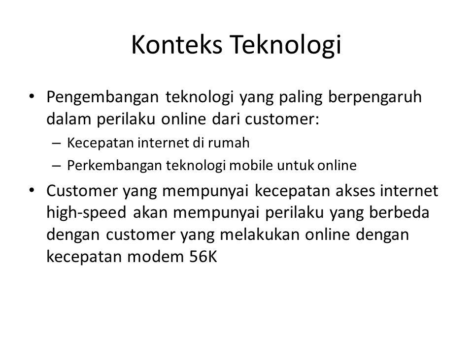 Konteks Teknologi Pengembangan teknologi yang paling berpengaruh dalam perilaku online dari customer: – Kecepatan internet di rumah – Perkembangan tek